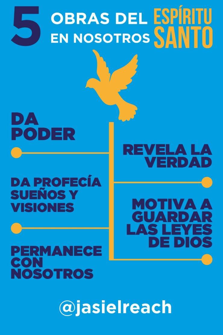 5 Obras del Espíritu Santo en nosotros Infografico-01.jpg