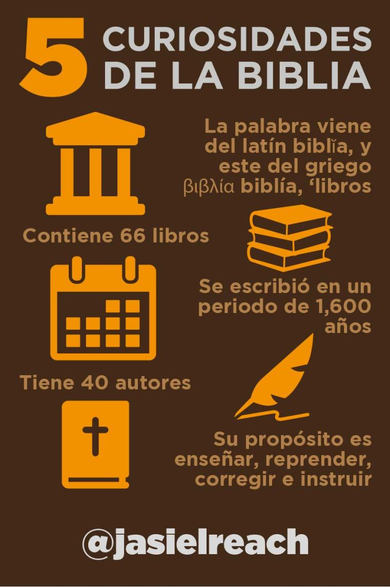 6 curiosidades de la Biblia infografico-01