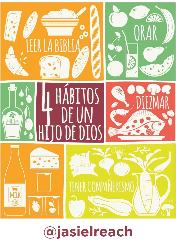 4 habitos de hijo de Dios Infografico-01.jpg